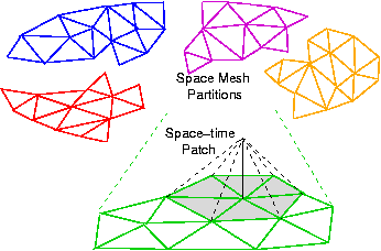 Decomposition of space mesh